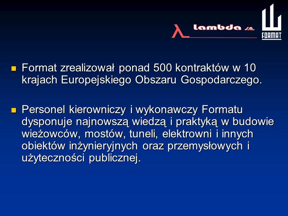 Format zrealizował ponad 500 kontraktów w 10 krajach Europejskiego Obszaru Gospodarczego.