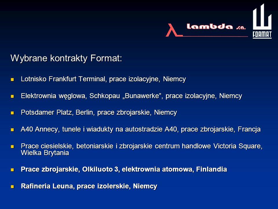 Wybrane kontrakty Format: