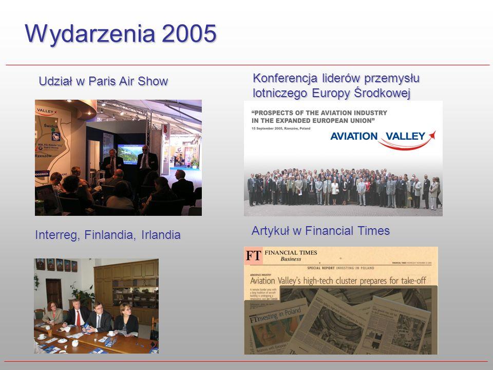 Wydarzenia 2005 Konferencja liderów przemysłu lotniczego Europy Środkowej. Udział w Paris Air Show.