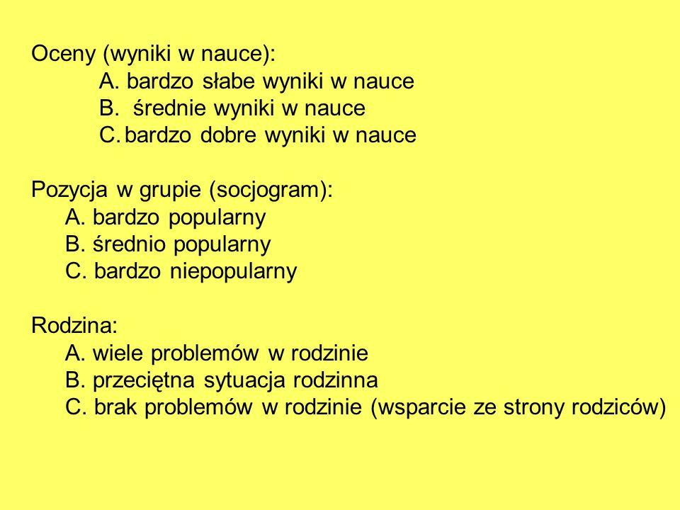Oceny (wyniki w nauce):