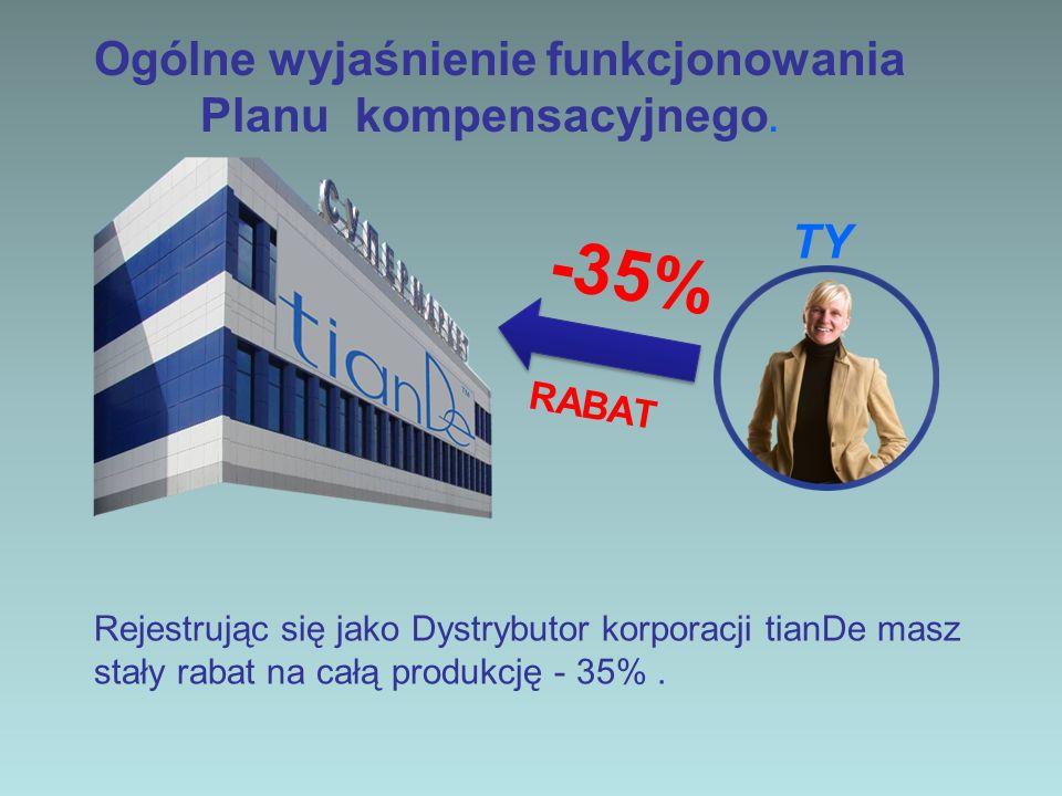 -35% Ogólne wyjaśnienie funkcjonowania Planu kompensacyjnego. TY RABAT