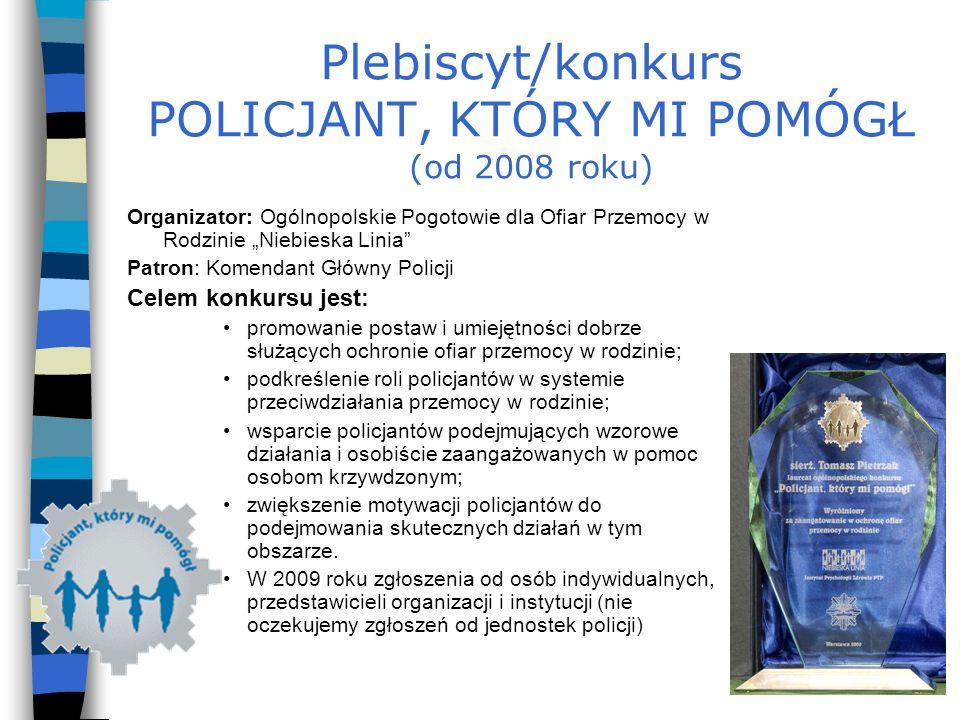 Plebiscyt/konkurs POLICJANT, KTÓRY MI POMÓGŁ (od 2008 roku)