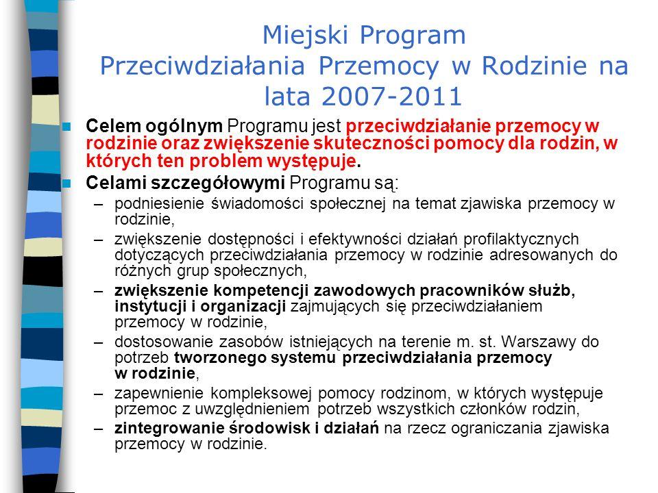 Miejski Program Przeciwdziałania Przemocy w Rodzinie na lata 2007-2011