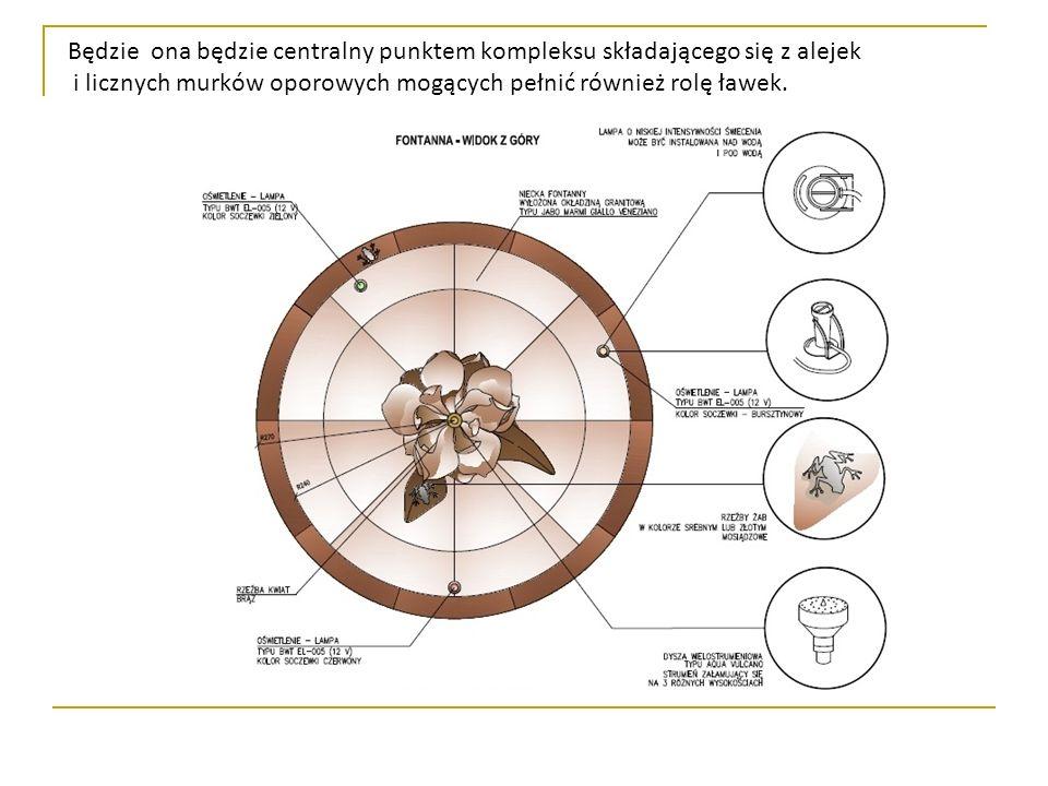 Będzie ona będzie centralny punktem kompleksu składającego się z alejek i licznych murków oporowych mogących pełnić również rolę ławek.