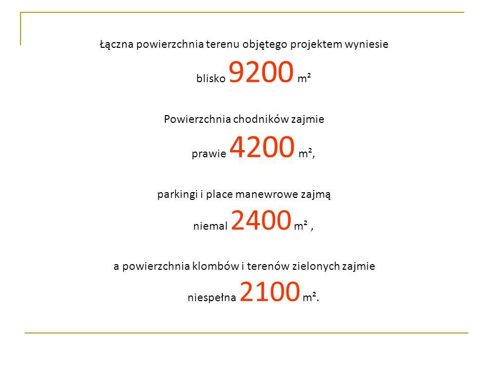 Łączna powierzchnia terenu objętego projektem wyniesie blisko 9200 m²