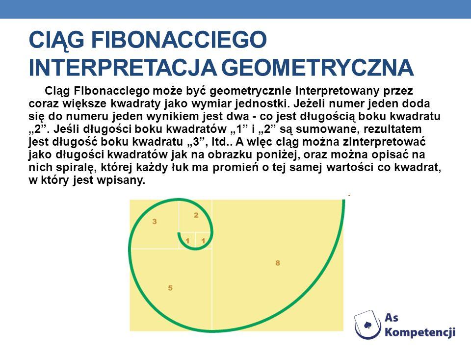 CIĄG FIBONACCIEGO interpretacja geometryczna