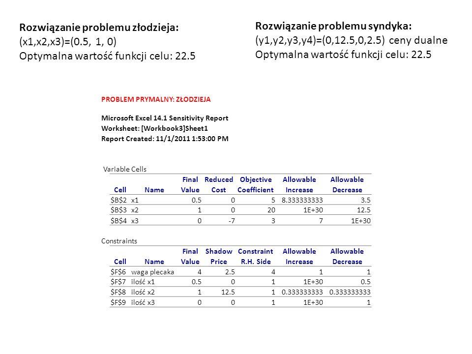 Rozwiązanie problemu złodzieja: (x1,x2,x3)=(0.5, 1, 0)