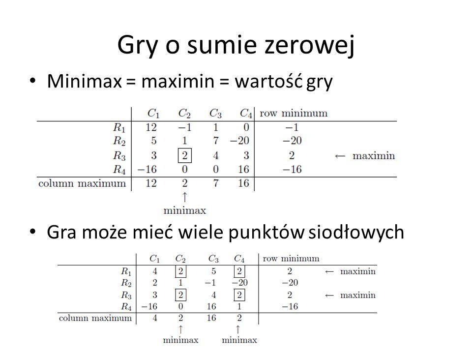 Gry o sumie zerowej Minimax = maximin = wartość gry