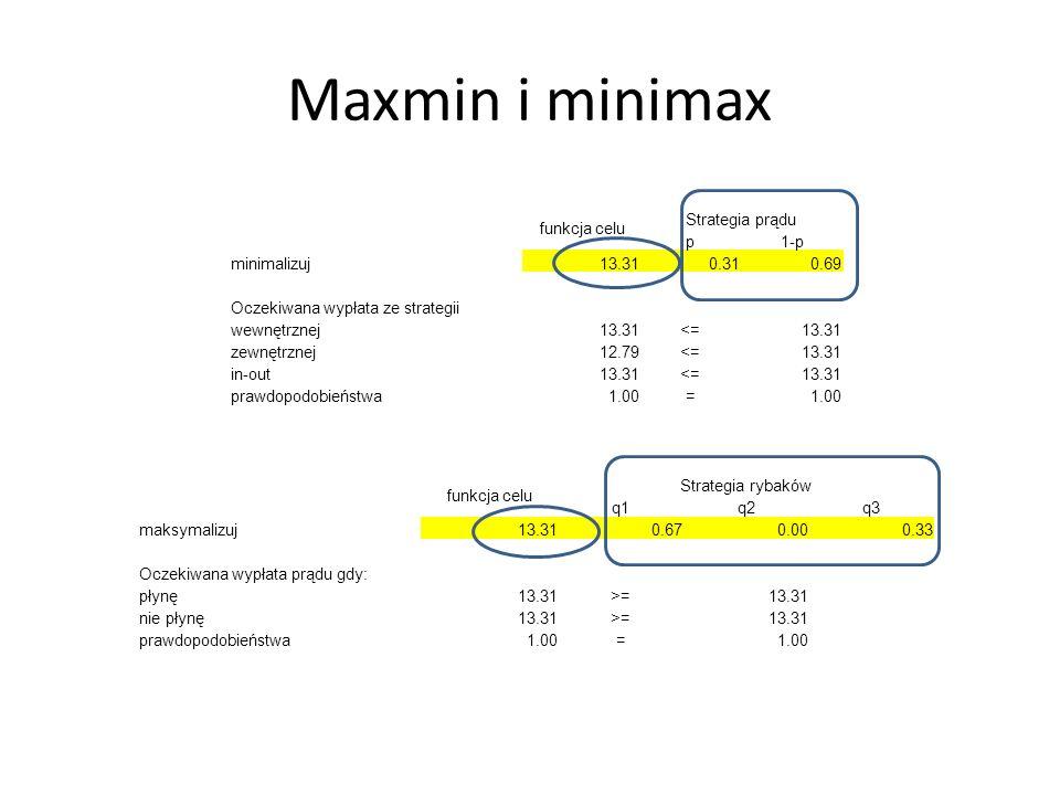 Maxmin i minimax funkcja celu Strategia prądu p 1-p minimalizuj 13.31