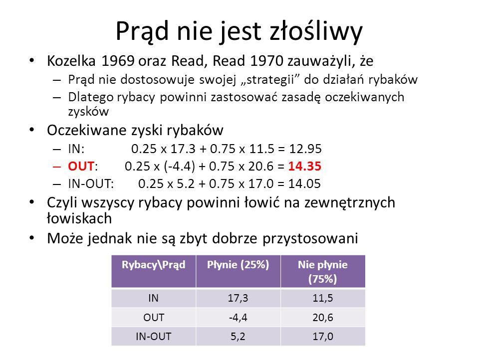 Prąd nie jest złośliwy Kozelka 1969 oraz Read, Read 1970 zauważyli, że