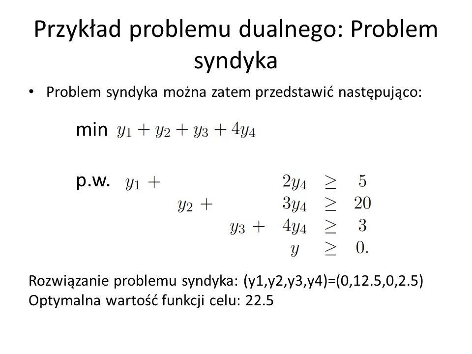 Przykład problemu dualnego: Problem syndyka