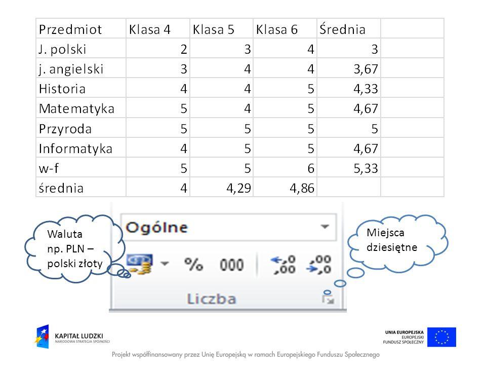 Waluta np. PLN – polski złoty Miejsca dziesiętne
