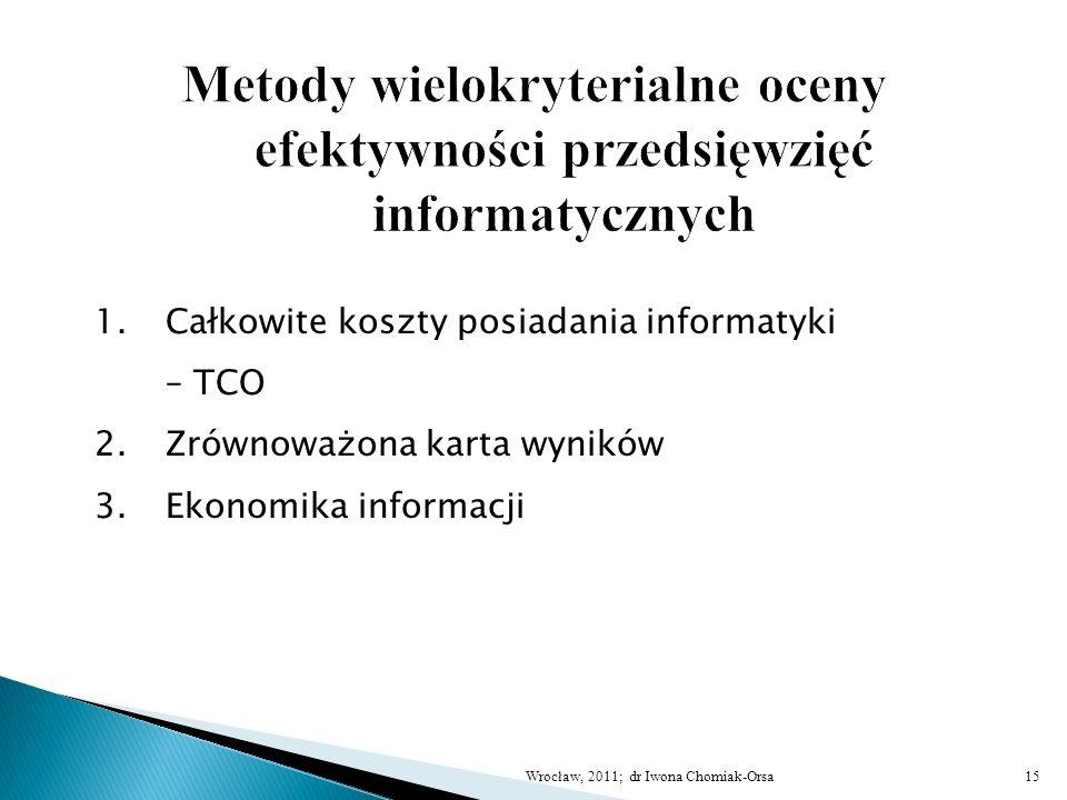 Metody wielokryterialne oceny efektywności przedsięwzięć informatycznych