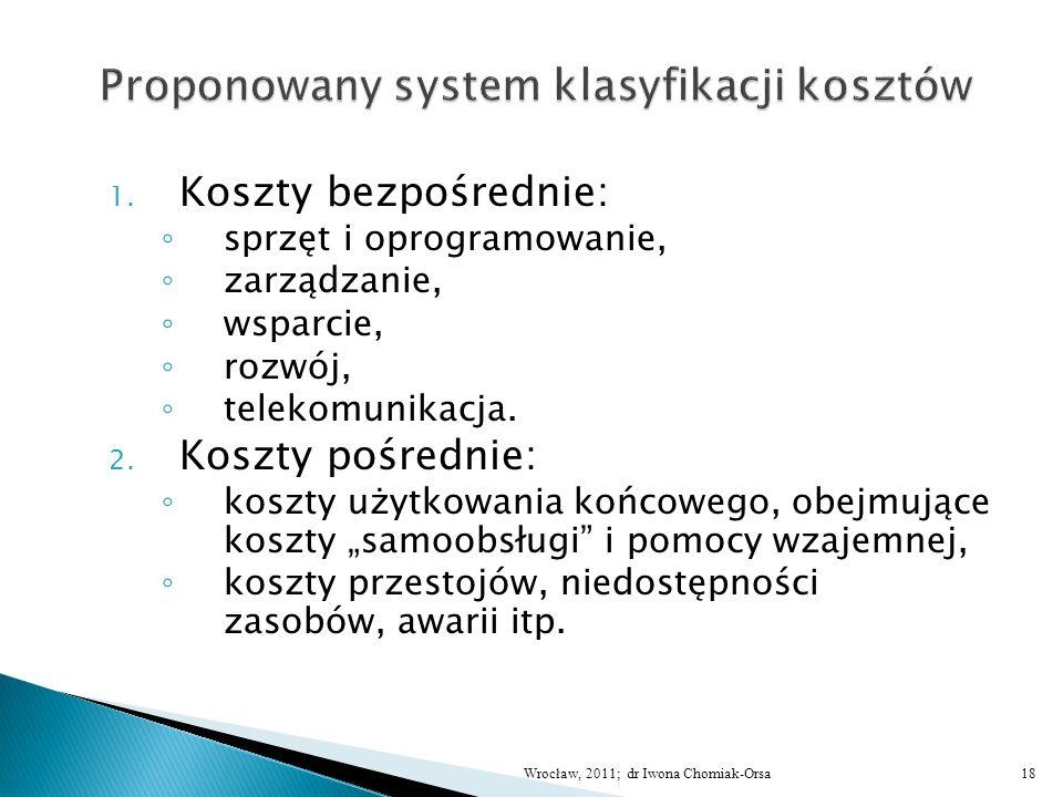 Proponowany system klasyfikacji kosztów