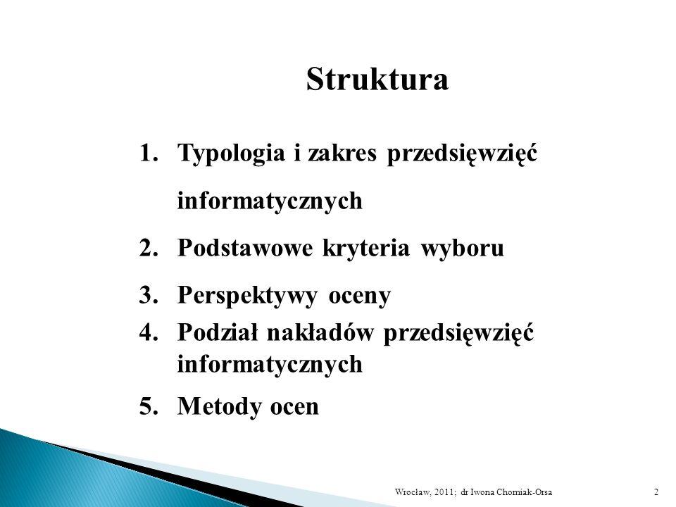 Struktura Typologia i zakres przedsięwzięć informatycznych