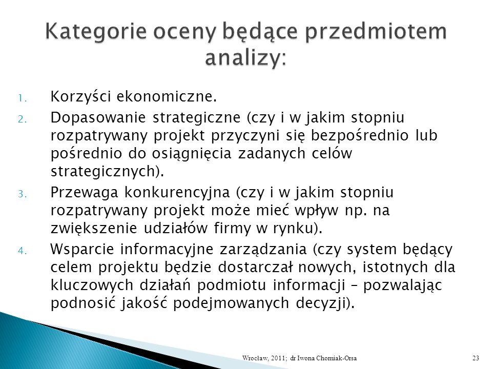 Kategorie oceny będące przedmiotem analizy: