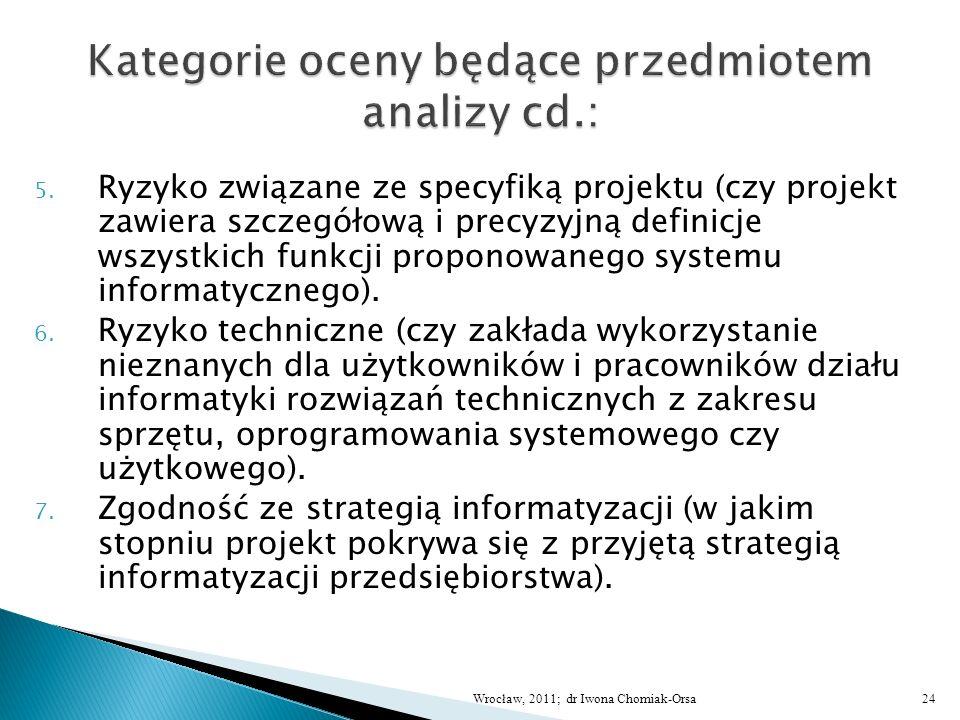 Kategorie oceny będące przedmiotem analizy cd.: