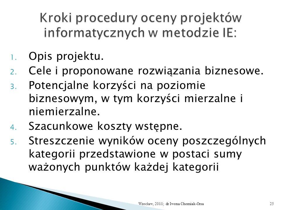 Kroki procedury oceny projektów informatycznych w metodzie IE: