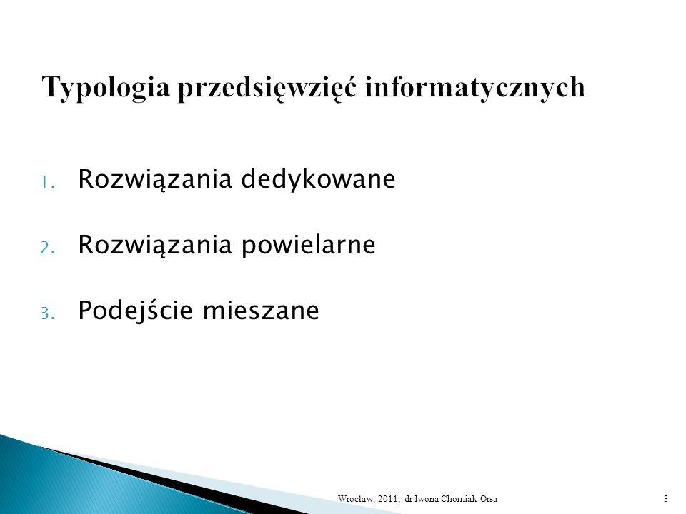 Typologia przedsięwzięć informatycznych