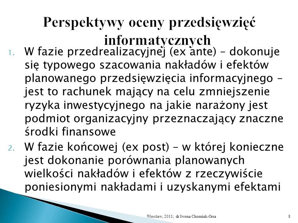 Perspektywy oceny przedsięwzięć informatycznych