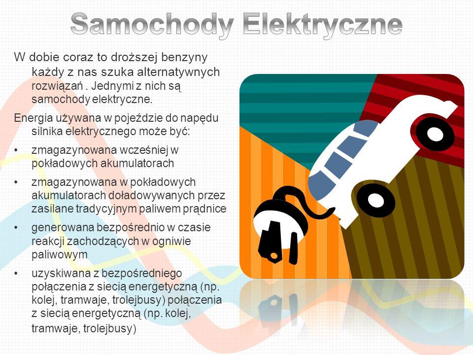 Samochody Elektryczne