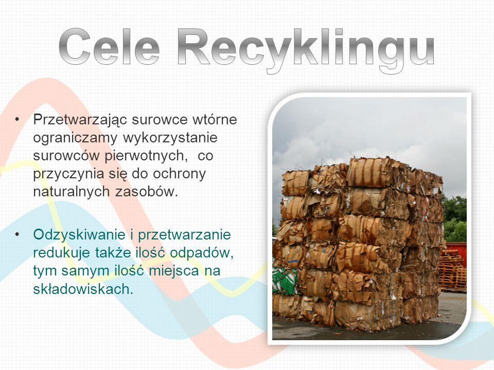 Cele Recyklingu Przetwarzając surowce wtórne ograniczamy wykorzystanie surowców pierwotnych, co przyczynia się do ochrony naturalnych zasobów.