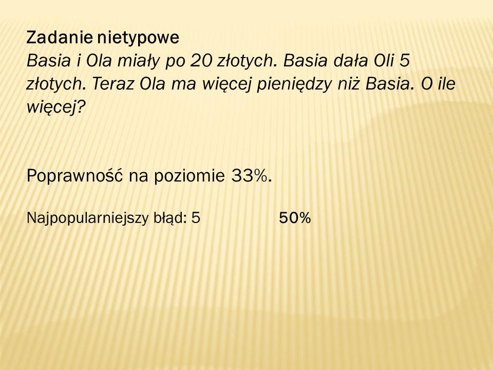 Poprawność na poziomie 33%.