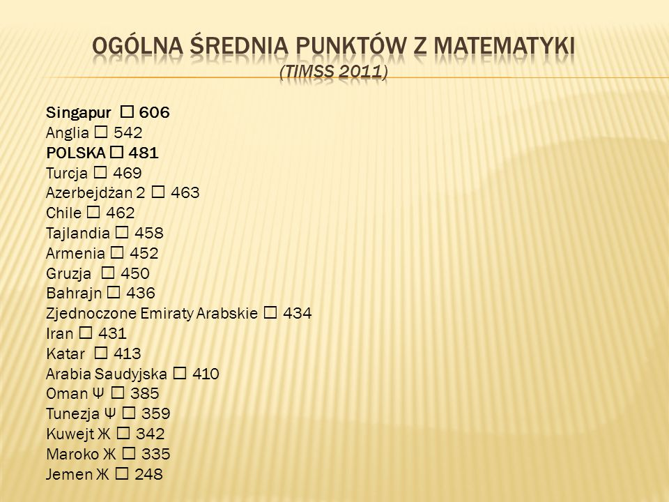 ogólna Średnia punktów z matematyki (timss 2011)