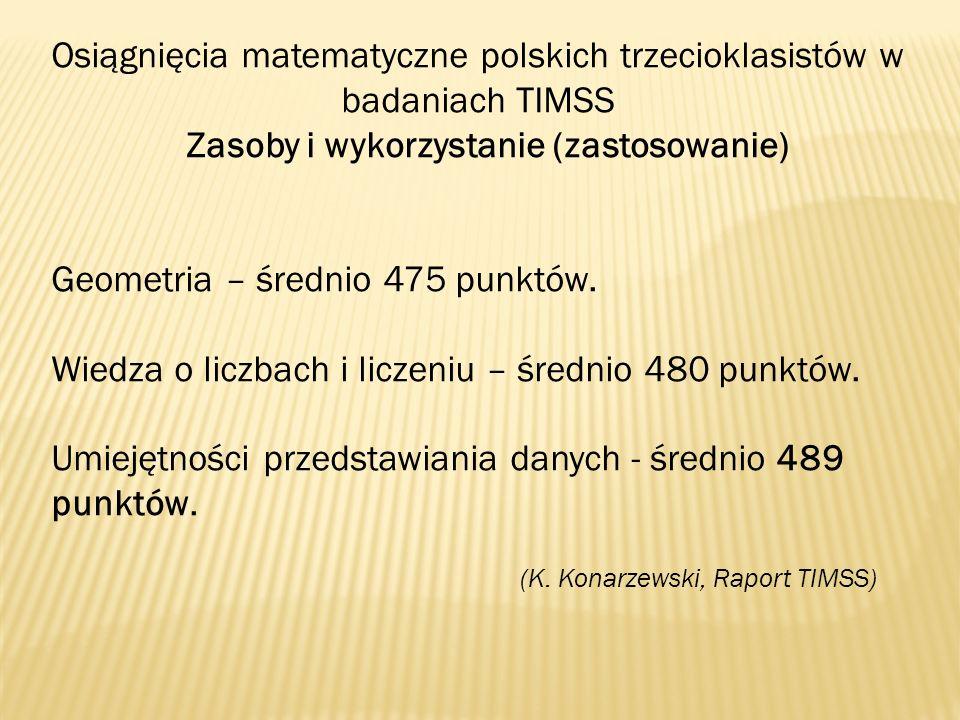 Osiągnięcia matematyczne polskich trzecioklasistów w badaniach TIMSS
