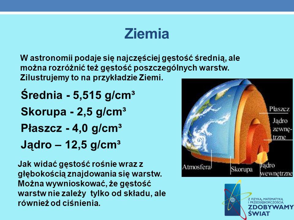 Ziemia Średnia - 5,515 g/cm³ Skorupa - 2,5 g/cm³ Płaszcz - 4,0 g/cm³