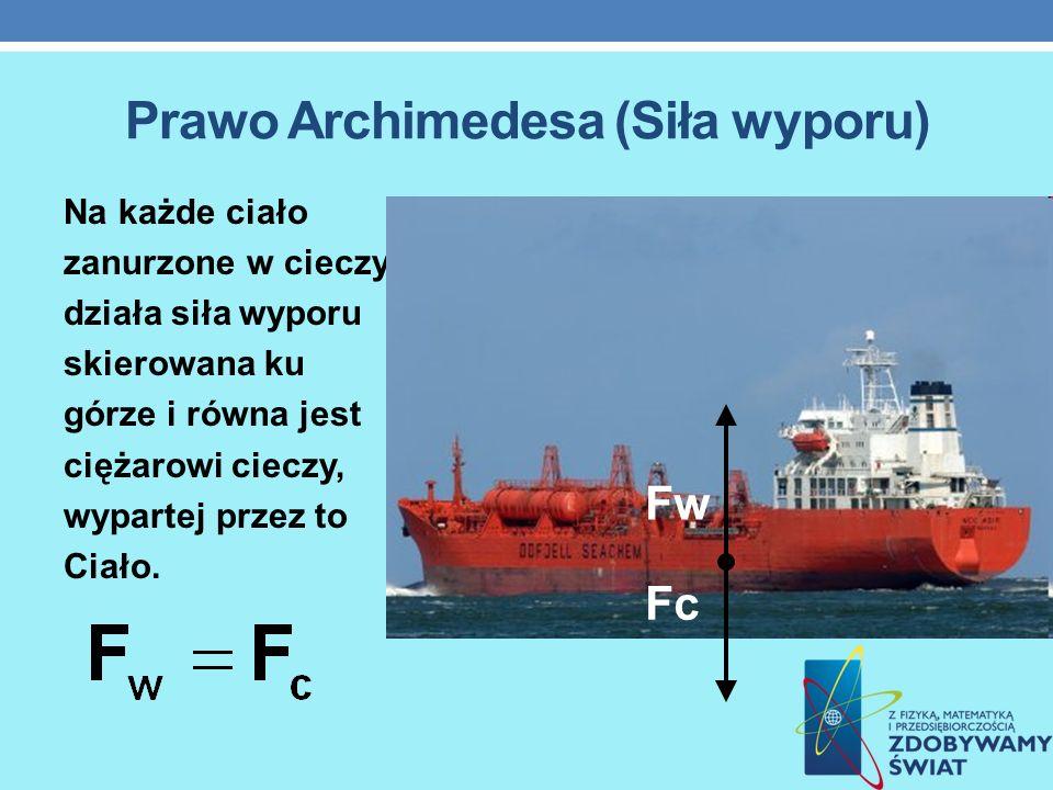 Prawo Archimedesa (Siła wyporu)