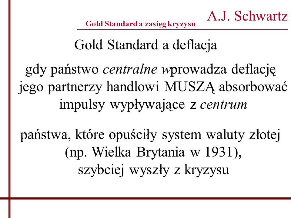 Gold Standard a deflacja