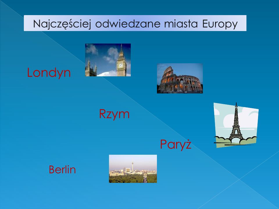 Najczęściej odwiedzane miasta Europy