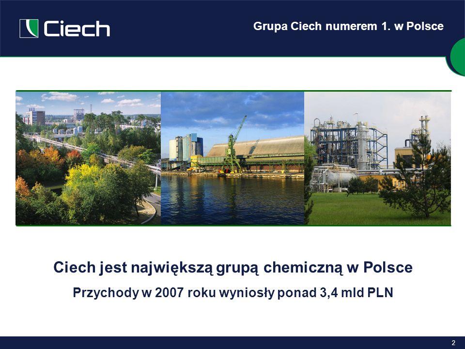 Grupa Ciech numerem 1. w Polsce