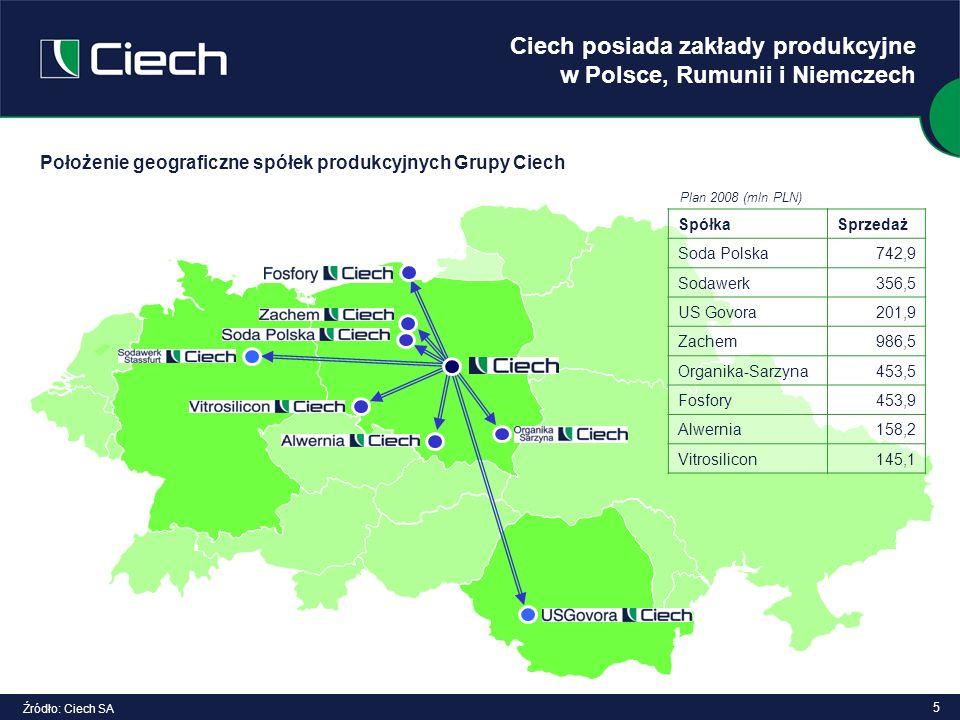 Ciech posiada zakłady produkcyjne w Polsce, Rumunii i Niemczech
