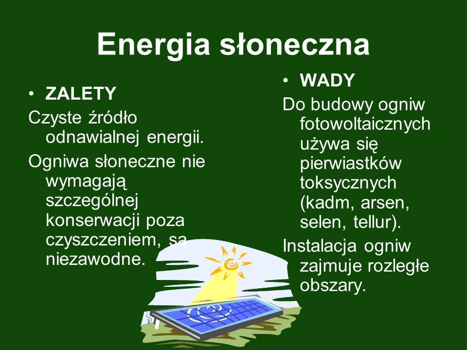 Energia słoneczna WADY