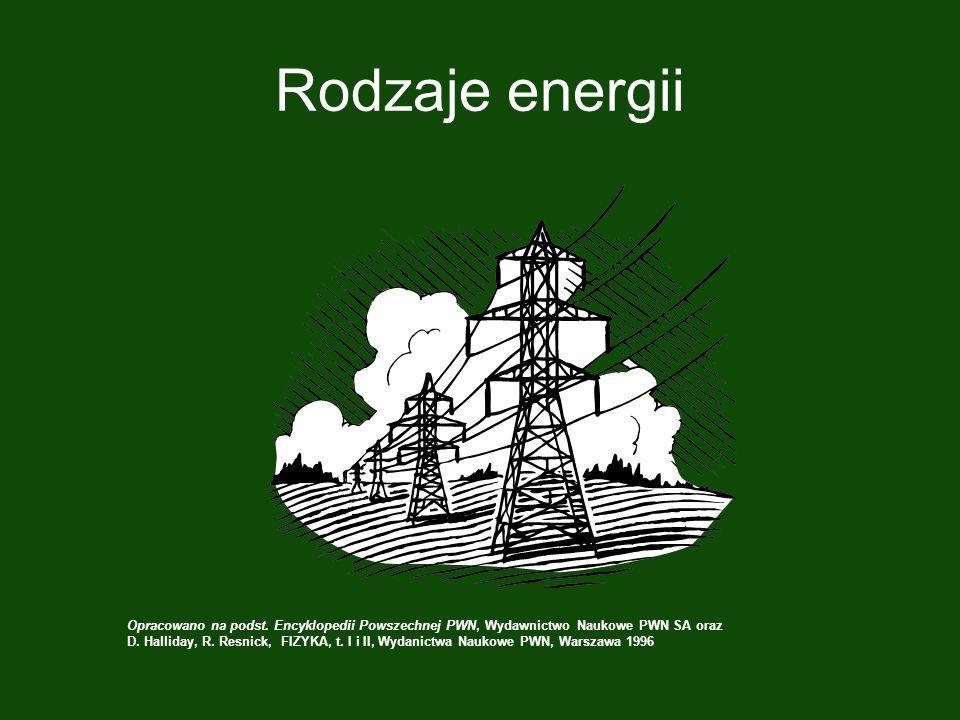 Rodzaje energii Opracowano na podst. Encyklopedii Powszechnej PWN, Wydawnictwo Naukowe PWN SA oraz.
