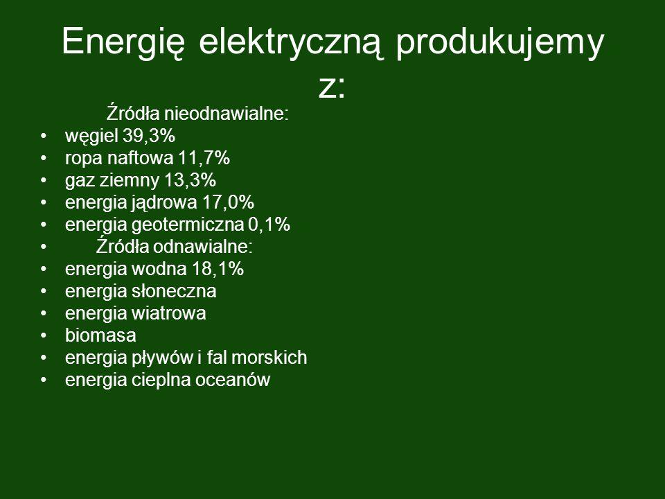 Energię elektryczną produkujemy z: