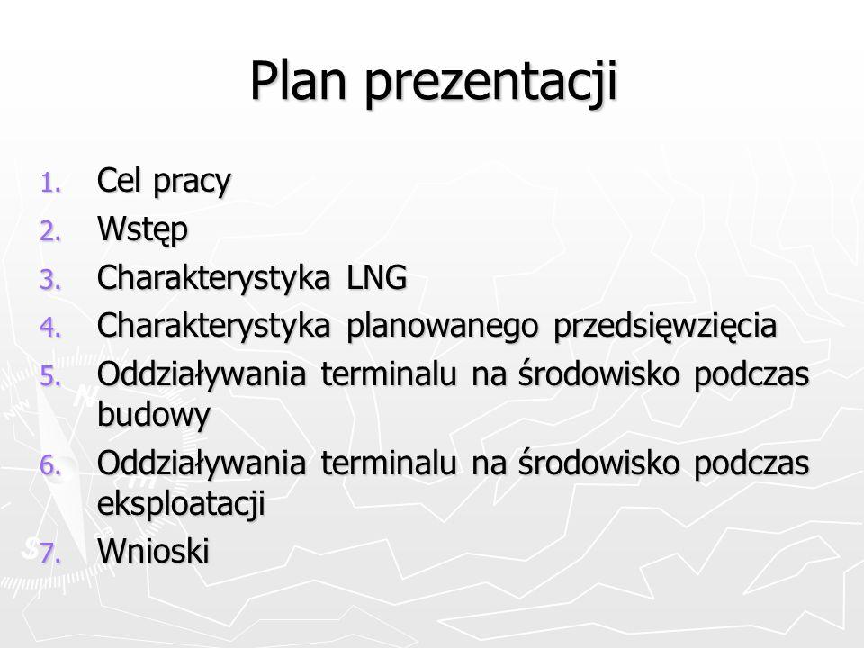 Plan prezentacji Cel pracy Wstęp Charakterystyka LNG