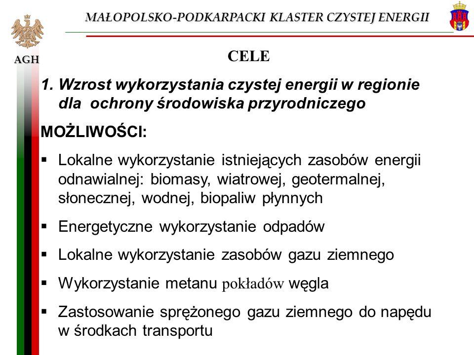Energetyczne wykorzystanie odpadów