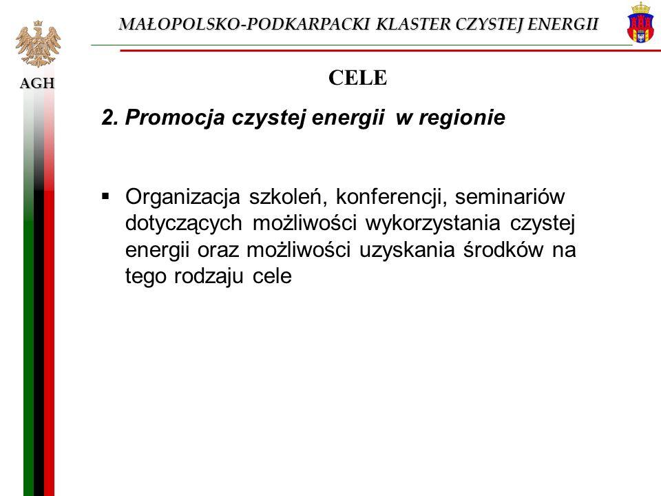 2. Promocja czystej energii w regionie