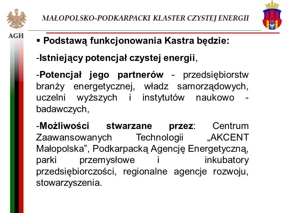 Podstawą funkcjonowania Kastra będzie: