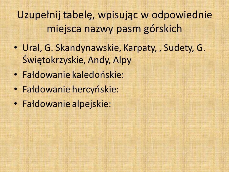 Uzupełnij tabelę, wpisując w odpowiednie miejsca nazwy pasm górskich