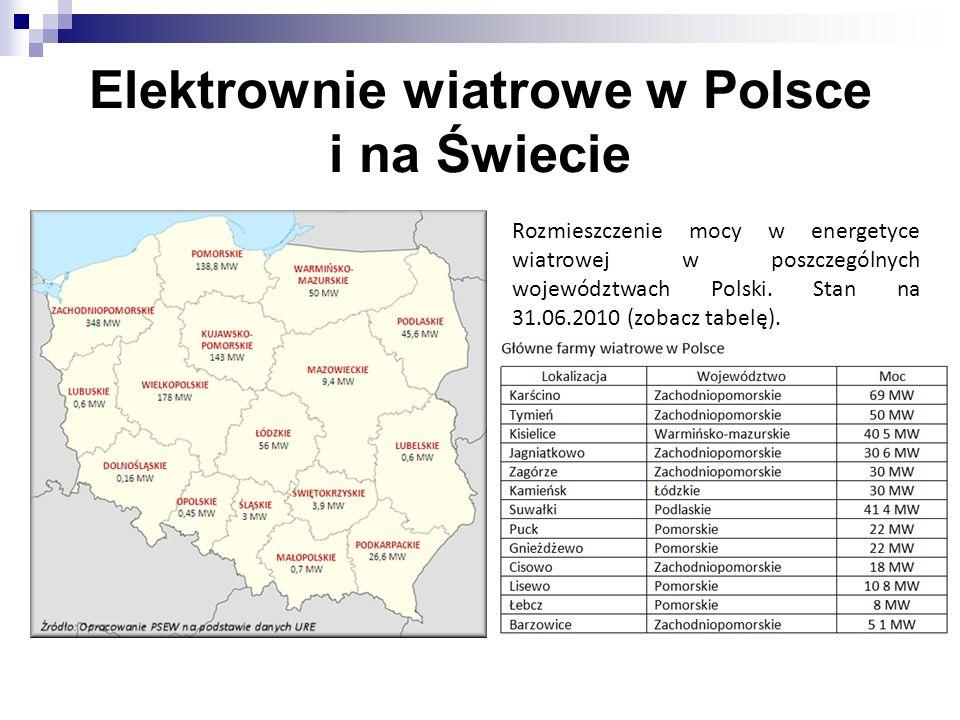 Elektrownie wiatrowe w Polsce i na Świecie