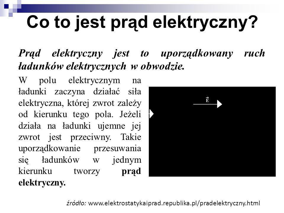 Co to jest prąd elektryczny