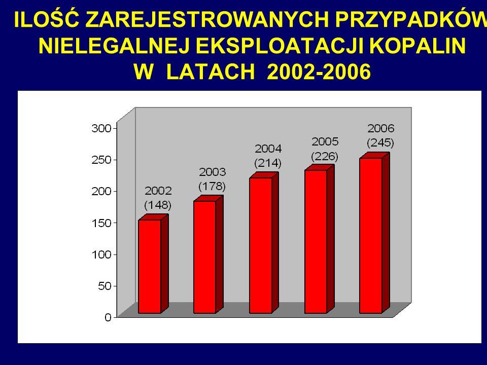 ILOŚĆ ZAREJESTROWANYCH PRZYPADKÓW NIELEGALNEJ EKSPLOATACJI KOPALIN W LATACH 2002-2006