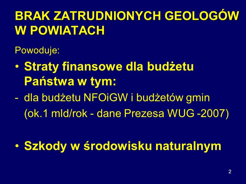 BRAK ZATRUDNIONYCH GEOLOGÓW W POWIATACH
