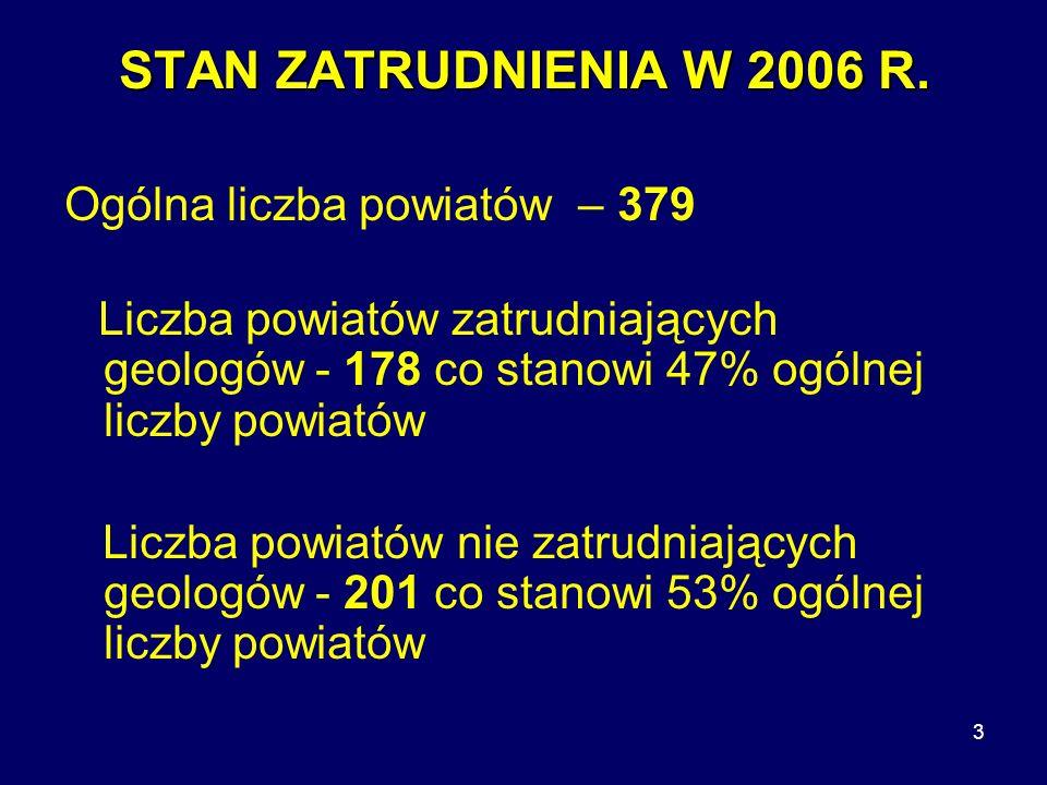 STAN ZATRUDNIENIA W 2006 R. Ogólna liczba powiatów – 379