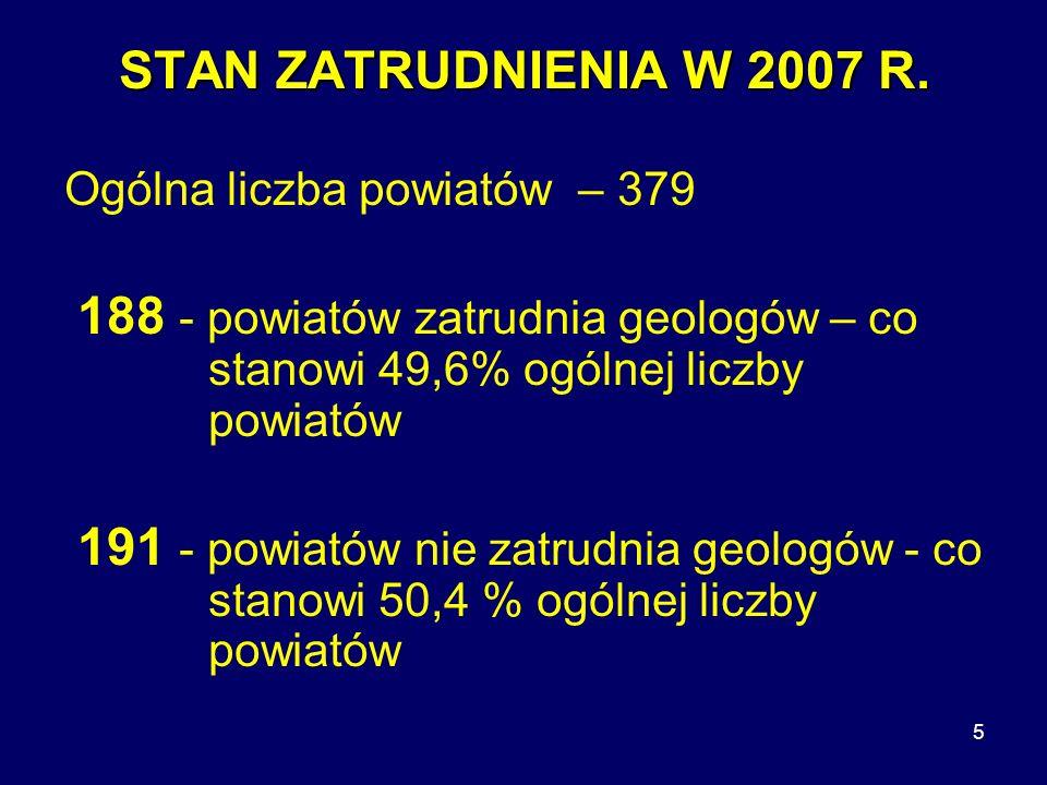 STAN ZATRUDNIENIA W 2007 R. Ogólna liczba powiatów – 379