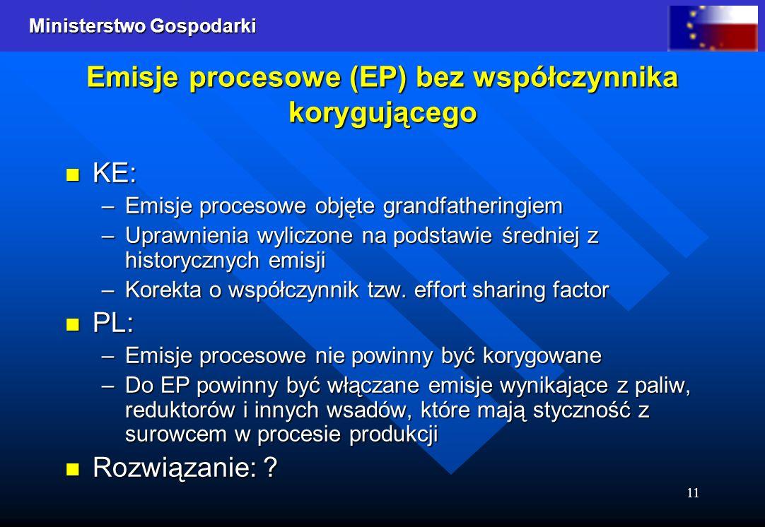 Emisje procesowe (EP) bez współczynnika korygującego